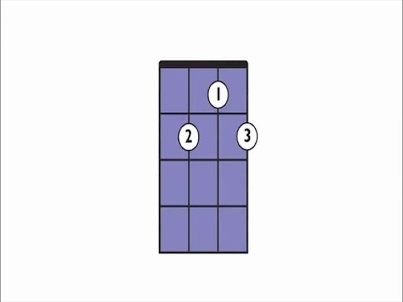 Ukulele Chapter 5 - understanding chord boxes